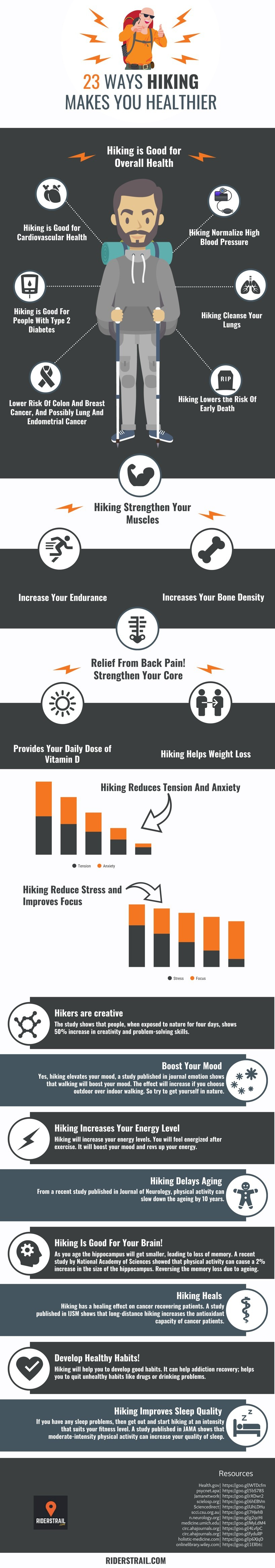 Hiking benefits: 23 ways hiking makes you healthier