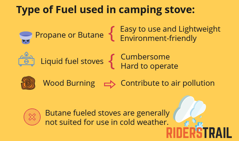 How to choose the fuel for your camping stove